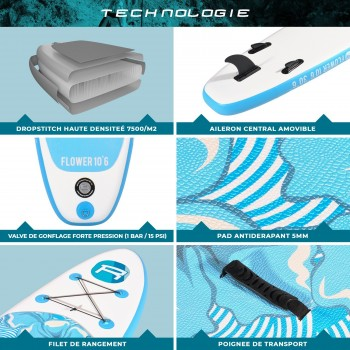 Pack Stand up paddle avec...